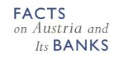 Facts on Austria and its banks