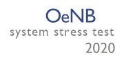 OeNB system stress test 2019