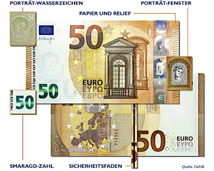 Banknoten Sicherheitsmerkmale Oesterreichische Nationalbank Oenb