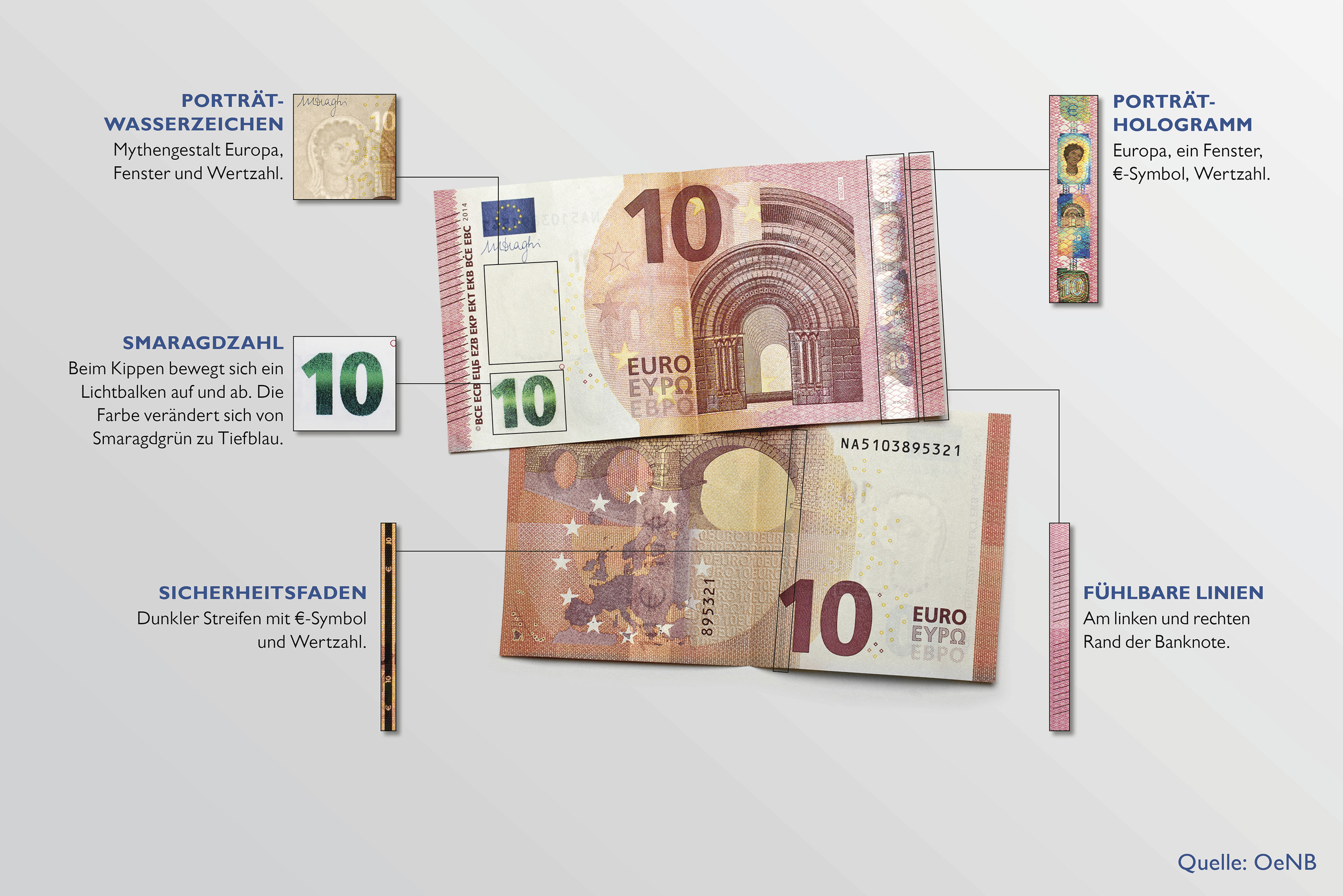 Inserat 10-Euro-Banknote