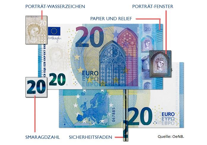 neue 20 euro banknote mit fenster f r den durchblick oesterreichische nationalbank oenb. Black Bedroom Furniture Sets. Home Design Ideas