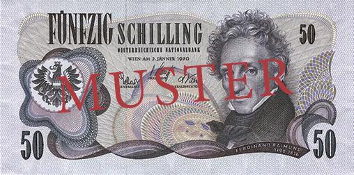 Umtausch Von Schilling Oesterreichische Nationalbank Oenb